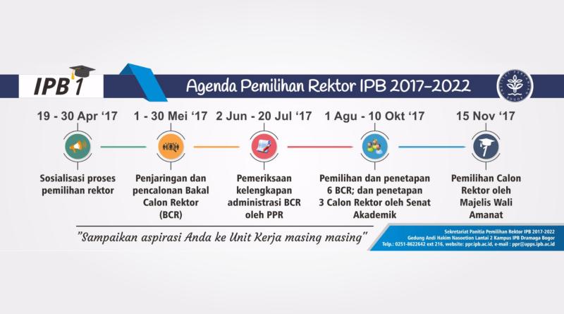 Menuju IPB 1: Sosialisasi Pemilihan Rektor IPB di FMIPA